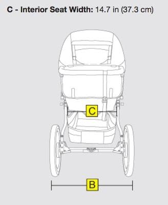 the bob revolution flex stroller