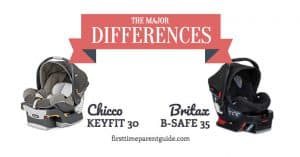 The Chicco Keyfit 30 Vs Britax B Safe 35