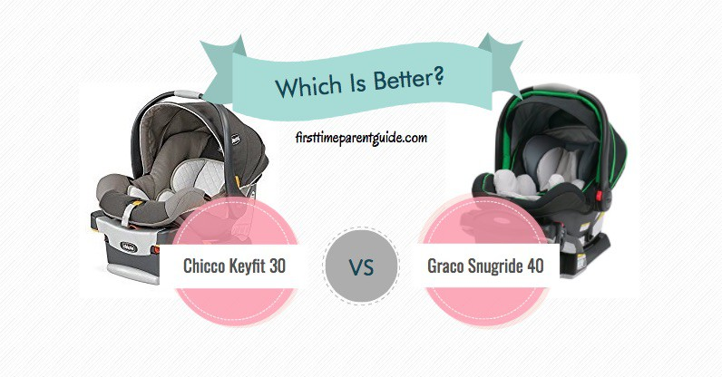The Chicco Keyfit 30 Vs Graco Snugride 40
