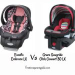 The Evenflo Embrace LX Vs Graco Snugride 30 LX
