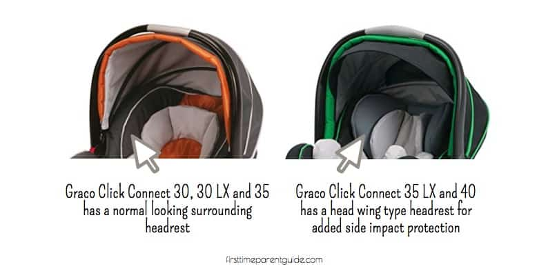the graco click connect or