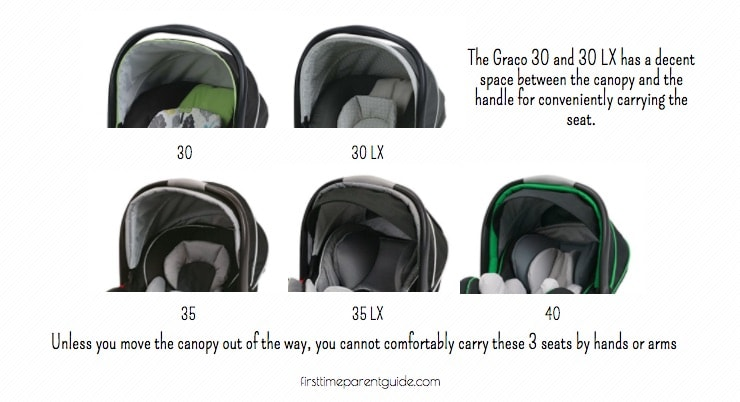 the graco snugride click connect or  sc 1 st  The Graco Fastaction Fold Click Connect Travel System & What Is The Best Graco Infant Car Seat? The Graco Snugride 40 or ...
