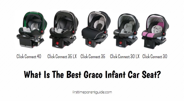 graco snugride click connect 35 infant car seat safety rating. Black Bedroom Furniture Sets. Home Design Ideas