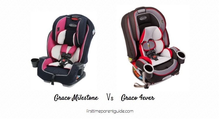 The Graco Milestone Vs 4ever