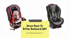 The Graco 4ever Vs Britax Boulevard