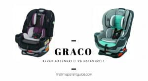 The Graco 4ever Extend2fit or