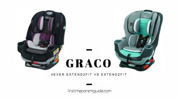 The Graco 4ever Extend2fit or Graco Extend2fit?
