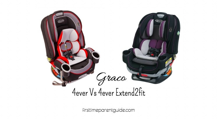 The Graco 4ever Or