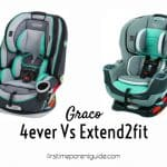 The Battle Between The Graco 4ever Vs Graco Extend2fit