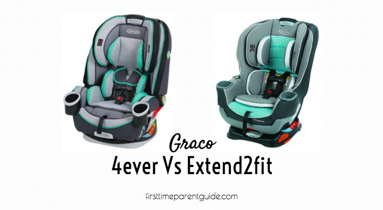 The Graco 4ever Vs Graco Extend2fit