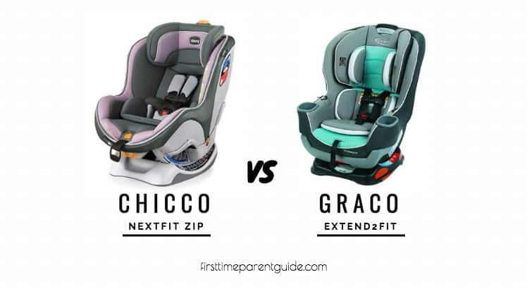 the chicco nextfit zip and