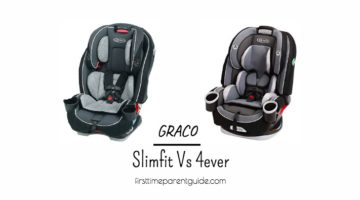 The Graco Slimfit Car Seat Or