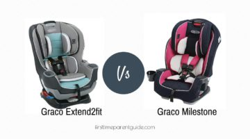 Graco Extend2fit Or The