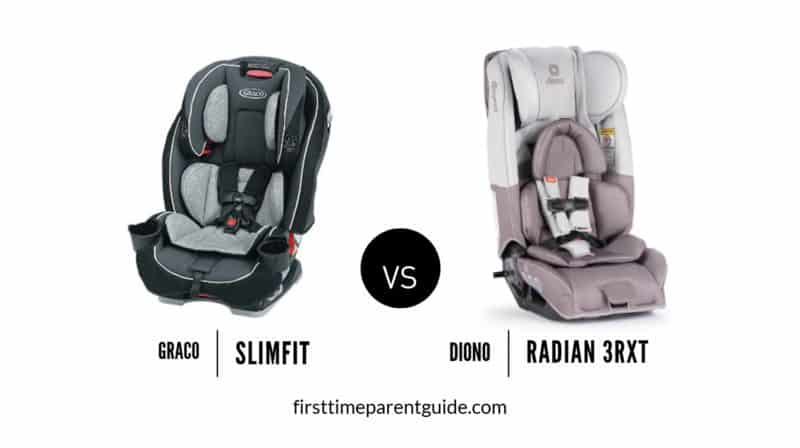 The Graco Slimfit Or