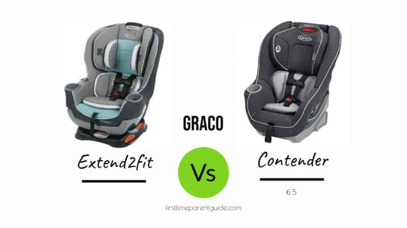 The Graco Extend2fit And The