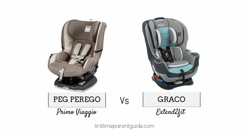 The Peg Perego Viaggio Convertible Or Graco Extend2fit