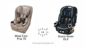 The Maxi Cosi Pria 70 With