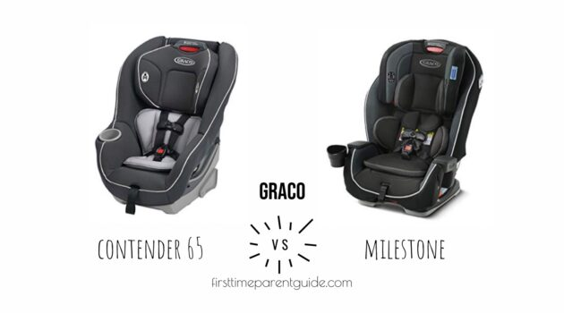 The Graco Contender 65 and