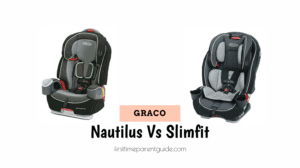 The Graco Nautilus And