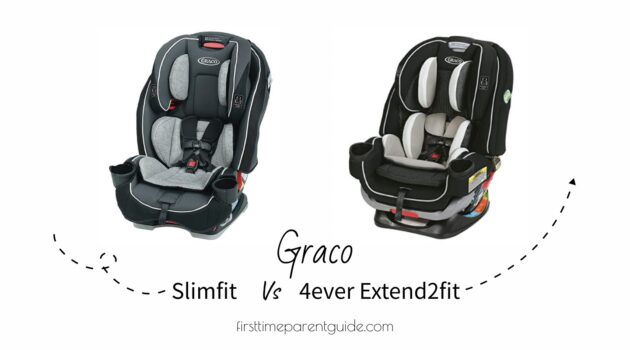 The Graco Slimfit Car Seat and