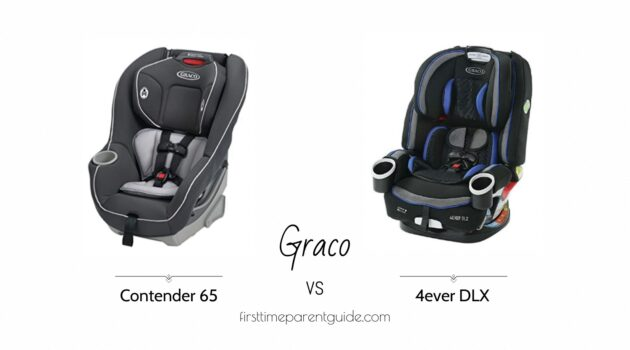 The Graco Contender And