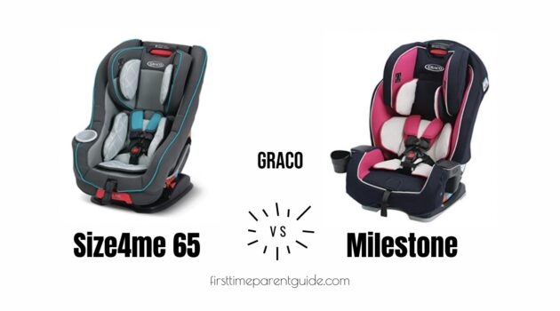 The Graco Size4me And